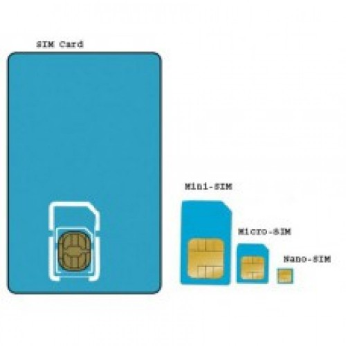 Προπληρωμένη Global sim κάρτα με 100 SMS διάρκεια 12 μήνες